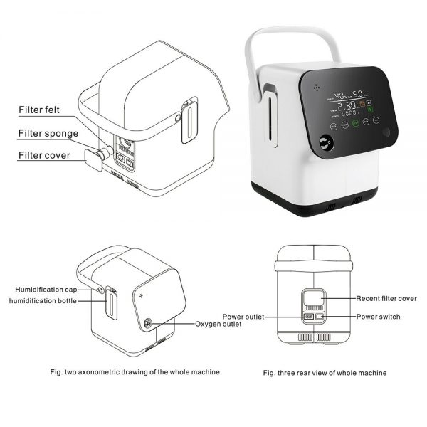 10L Oxygen Concentrator Portable